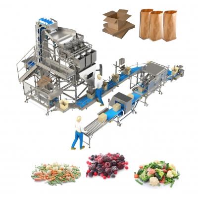 Линия для упаковки замороженных продуктов